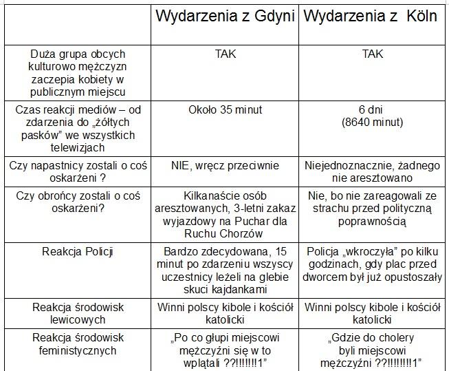 kolonia_vs_gdynia